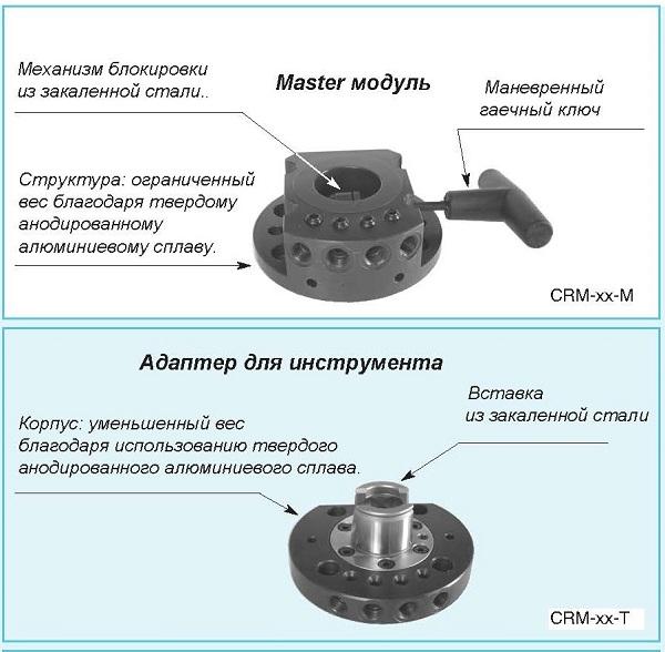 Система ручной смены инструмента