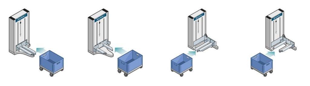 Подъемник для контейнеров KLT-2000