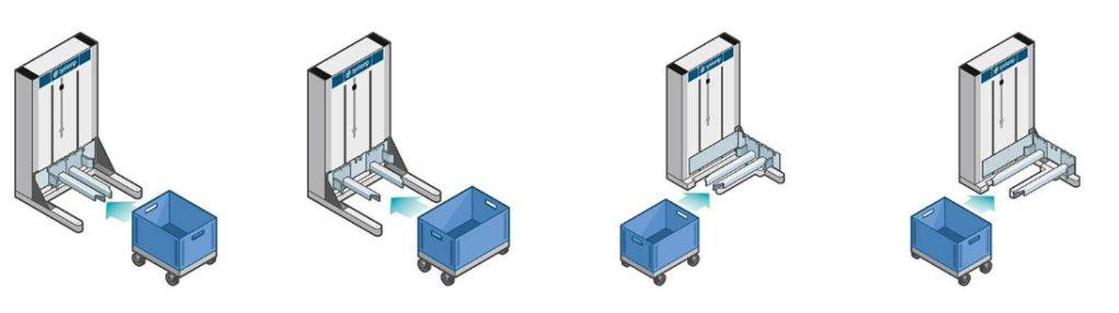 Подъемник для контейнеров KLT-3000